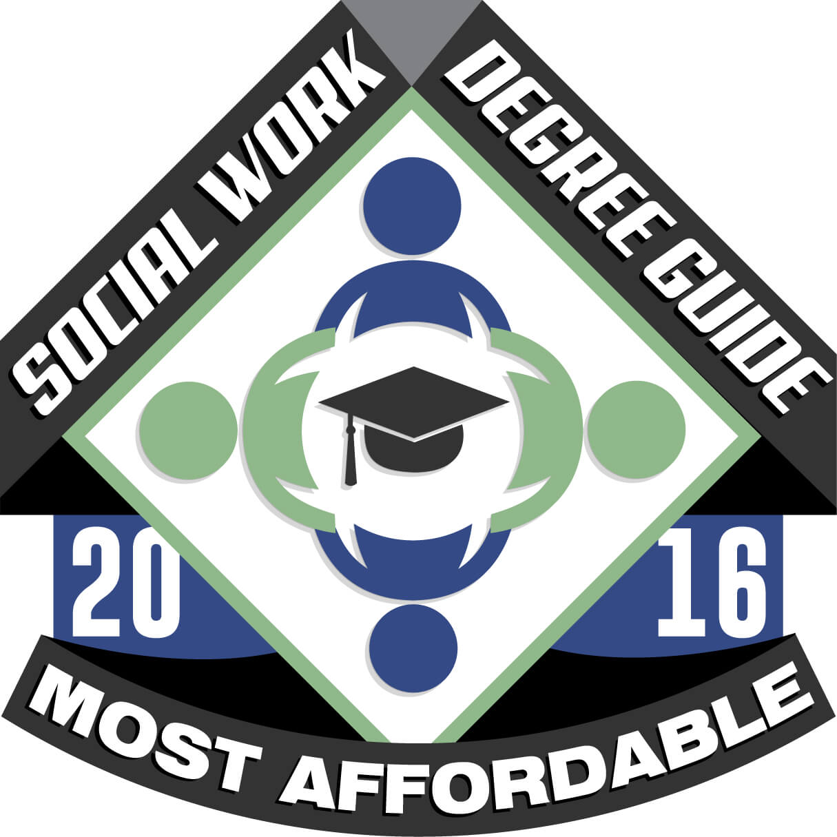 36 Most Affordable Accredited Msw Programs In The South East 2018